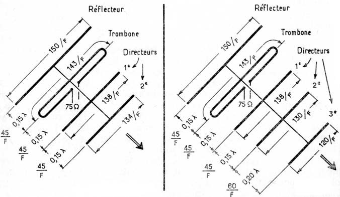 build one yagi antenna, wiring diagram