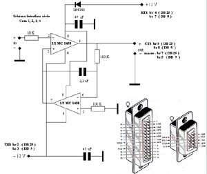 Schematic of the serial interface